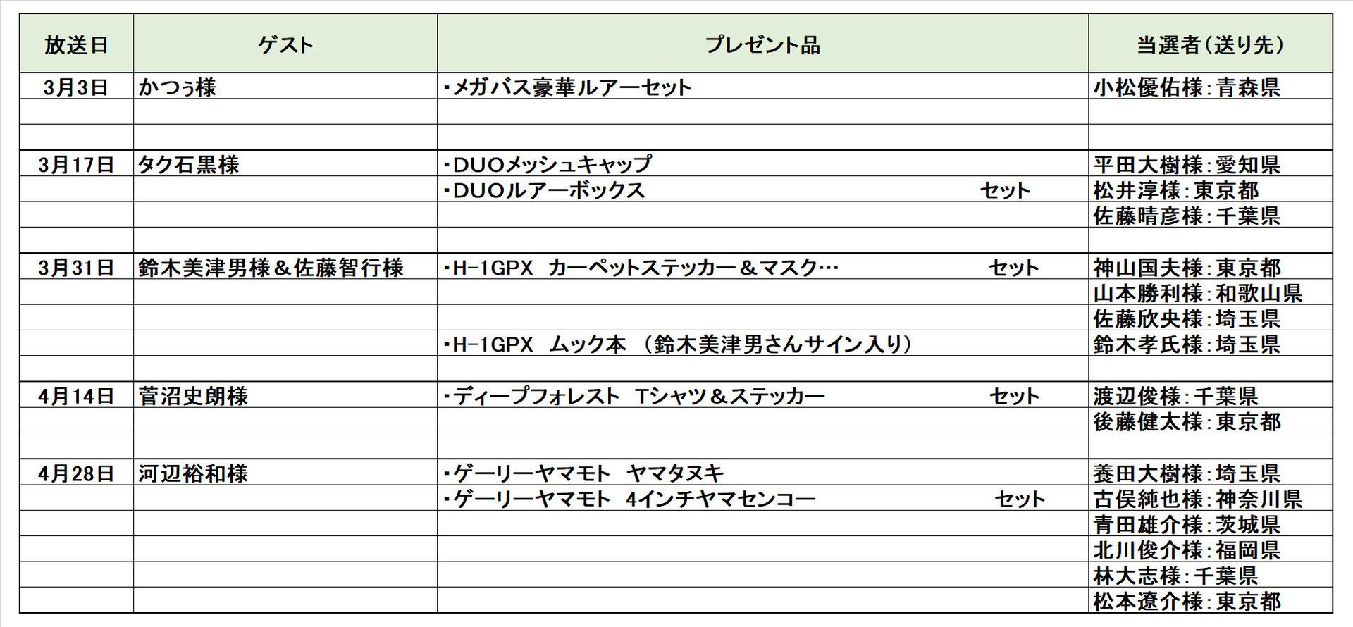 プレゼント3〜4月まで.jpg