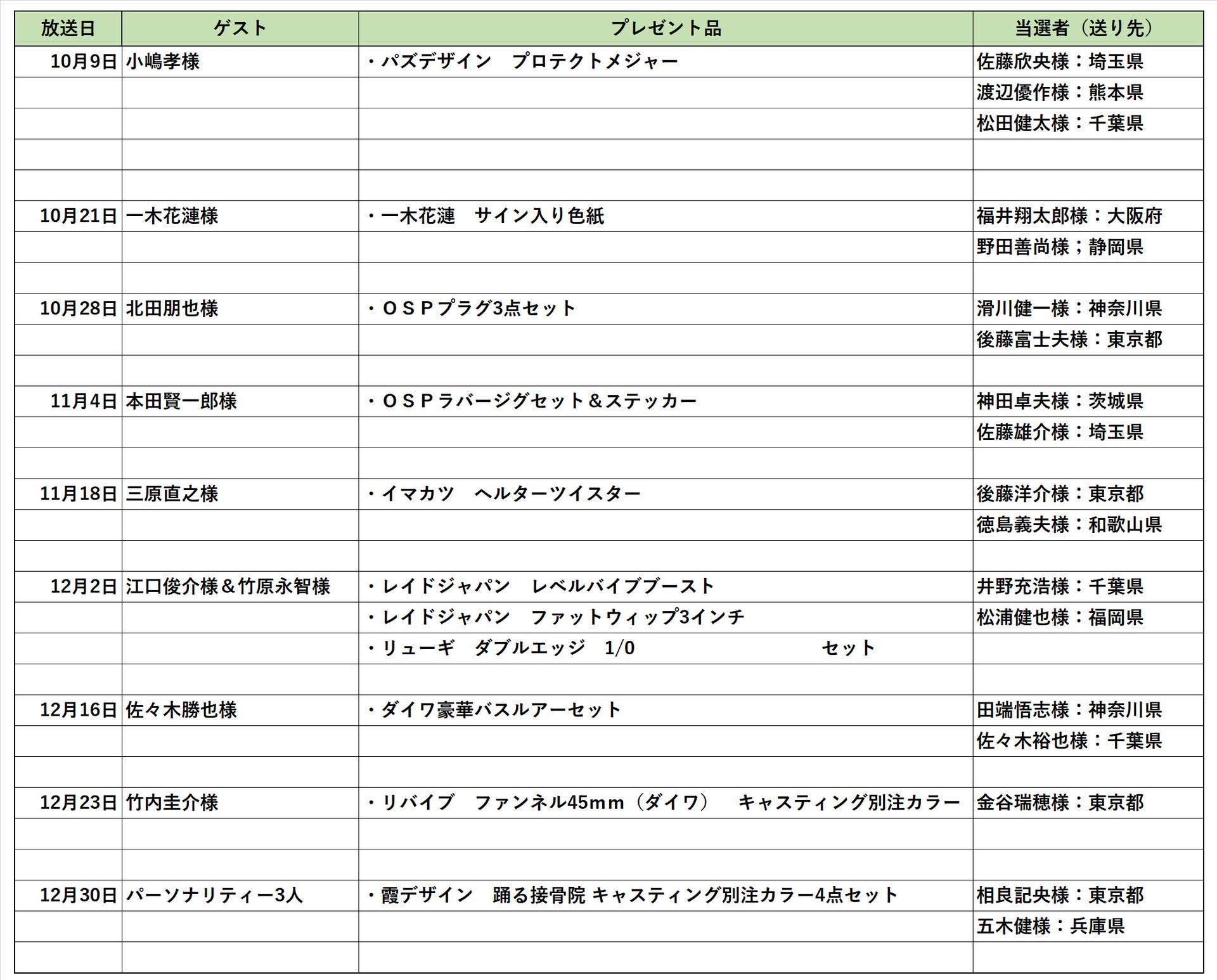 プレゼント〜12月まで.jpg